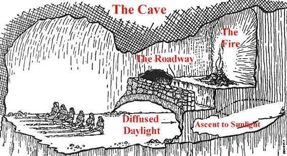 platos allegory of the cave lesson