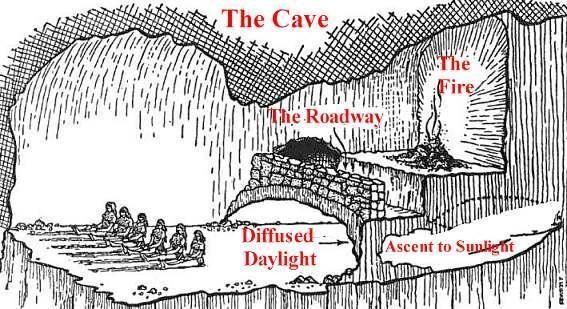 Plato Cave